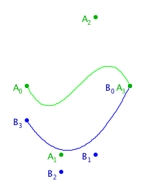 Drawing a Continuous Bezier Curve